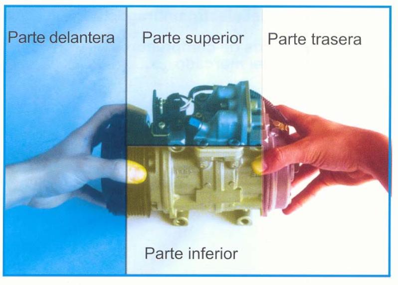 ¿Cómo identificar un compresor de aire acondicionado?